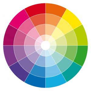 colour wheel, photo, colours to wear for your photoshoot, what colours to wear, chelmsford photographer, essex photographer,